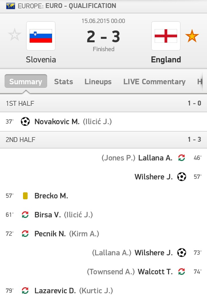 soccer live score results and fixtures